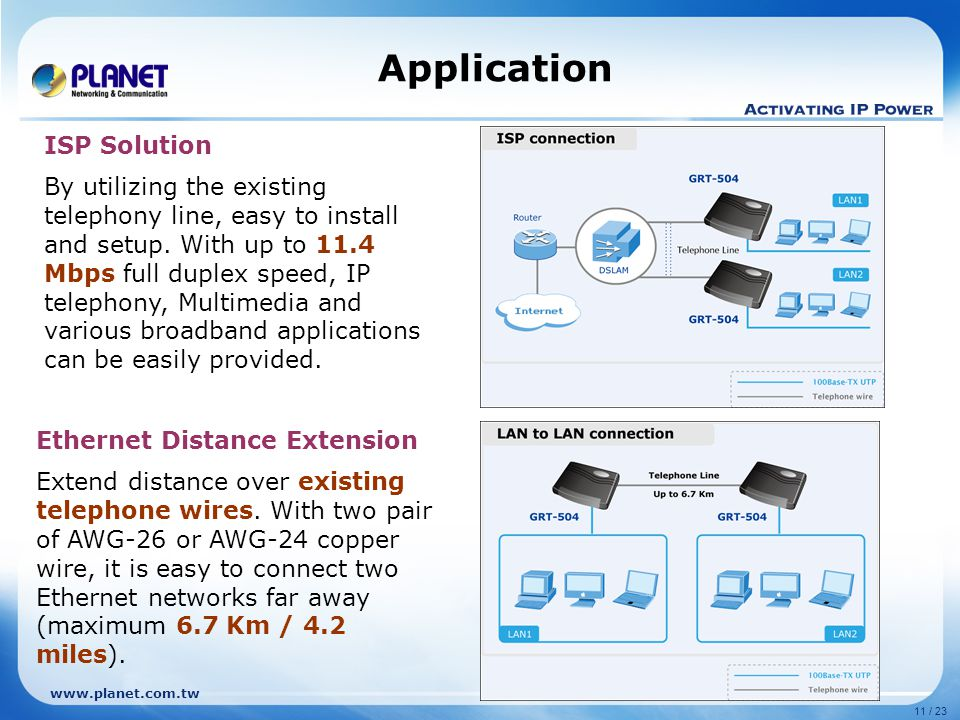 Application ISP Solution