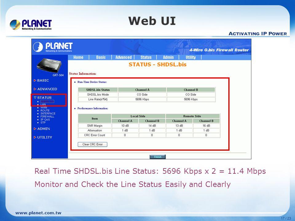Web UI Real Time SHDSL.bis Line Status: 5696 Kbps x 2 = 11.4 Mbps