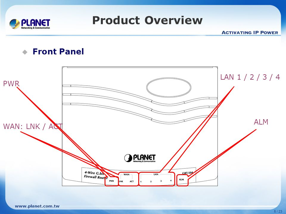 Product Overview Front Panel LAN 1 / 2 / 3 / 4 PWR ALM WAN: LNK / ACT