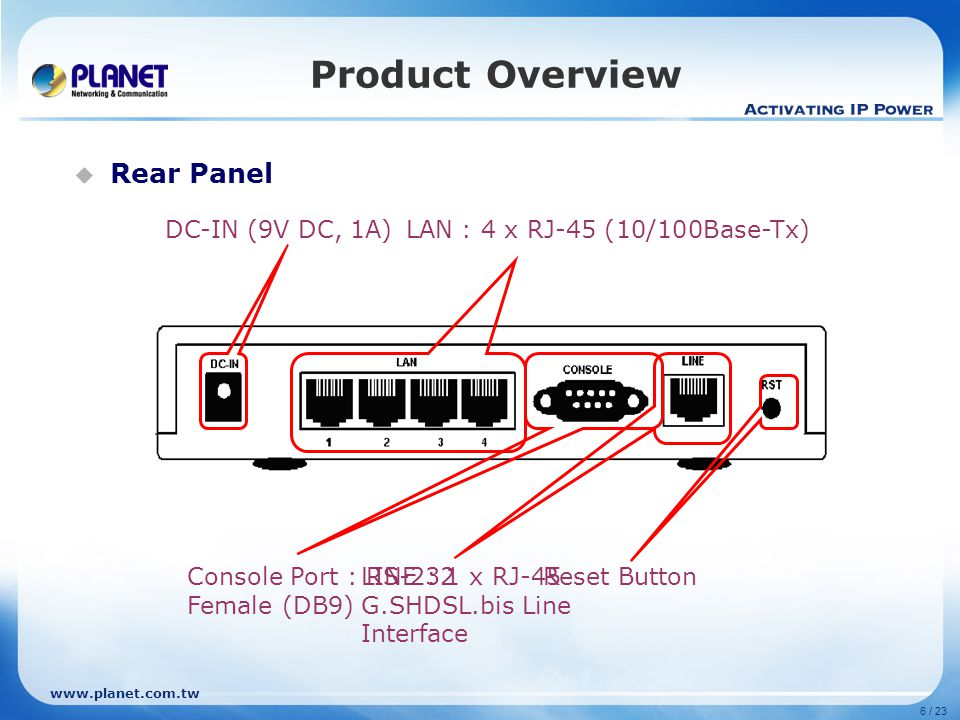 Product Overview Rear Panel DC-IN (9V DC, 1A)