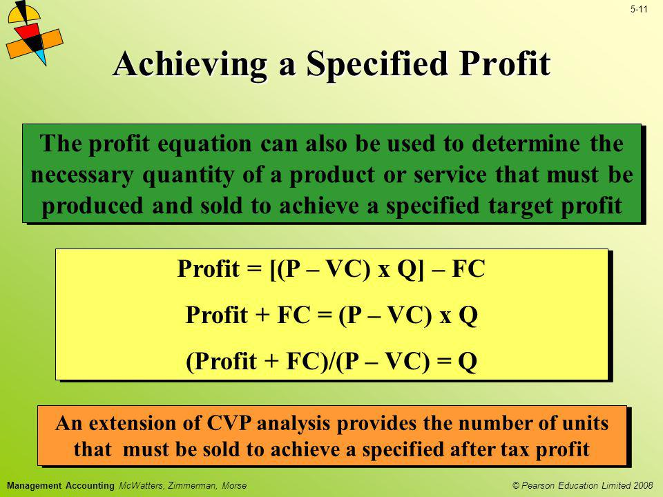 Achieving a Specified Profit