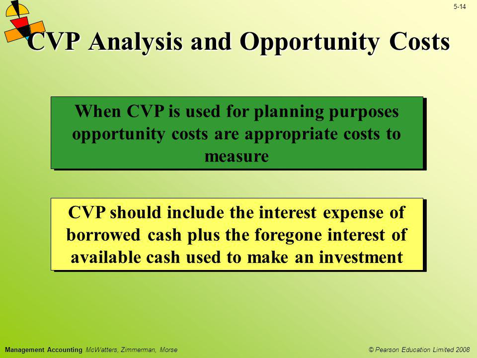 CVP Analysis and Opportunity Costs
