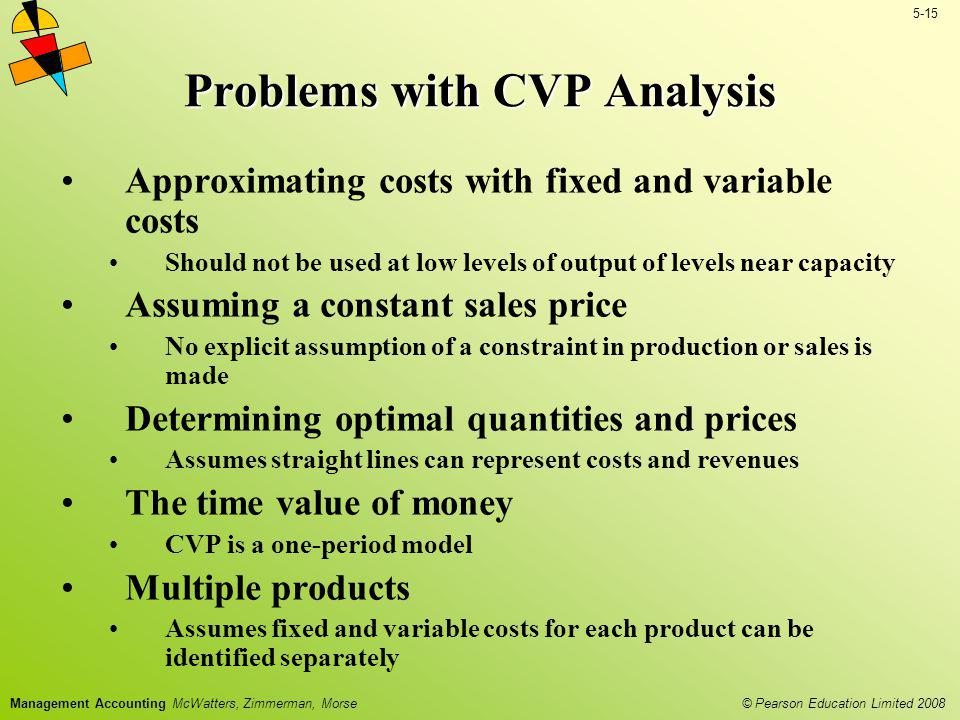 Problems with CVP Analysis