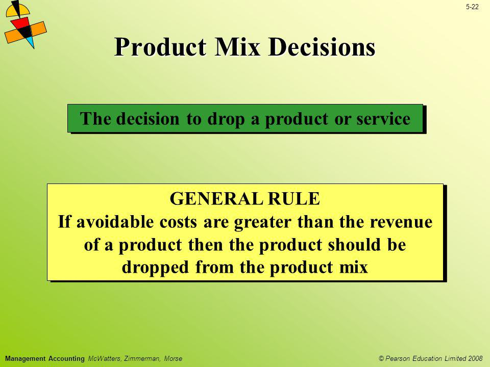 The decision to drop a product or service