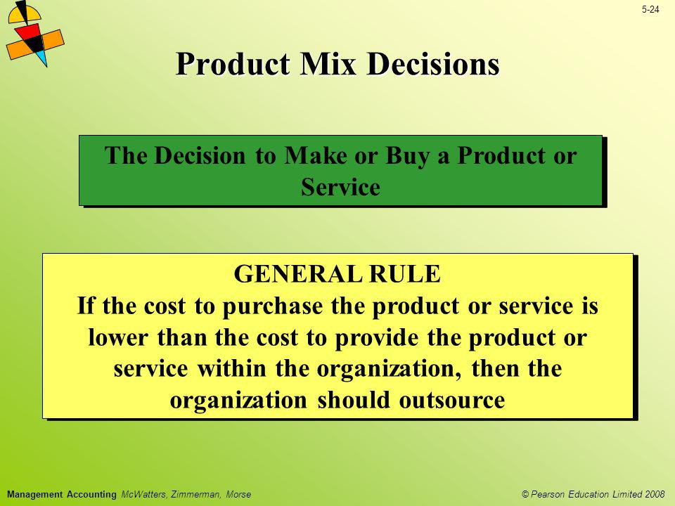 The Decision to Make or Buy a Product or Service