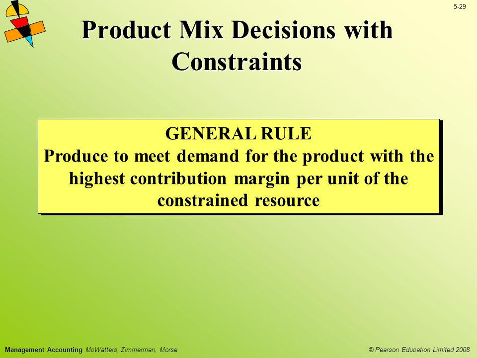 Product Mix Decisions with Constraints