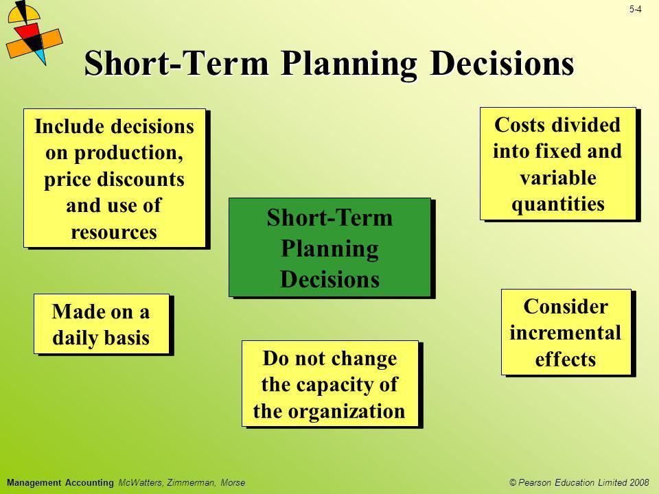 Short-Term Planning Decisions