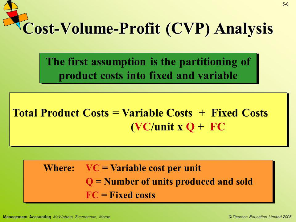 Cost-Volume-Profit (CVP) Analysis