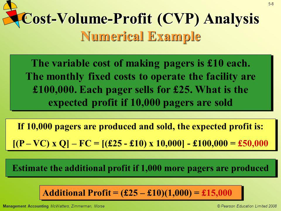 Cost-Volume-Profit (CVP) Analysis Numerical Example