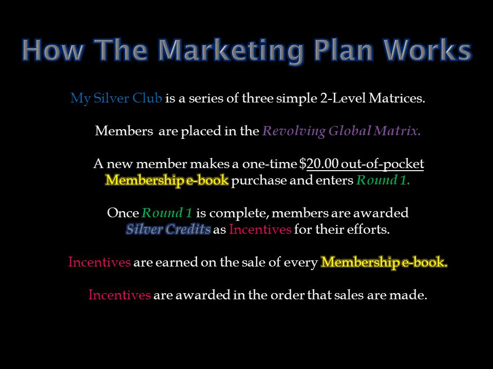 How The Marketing Plan Works