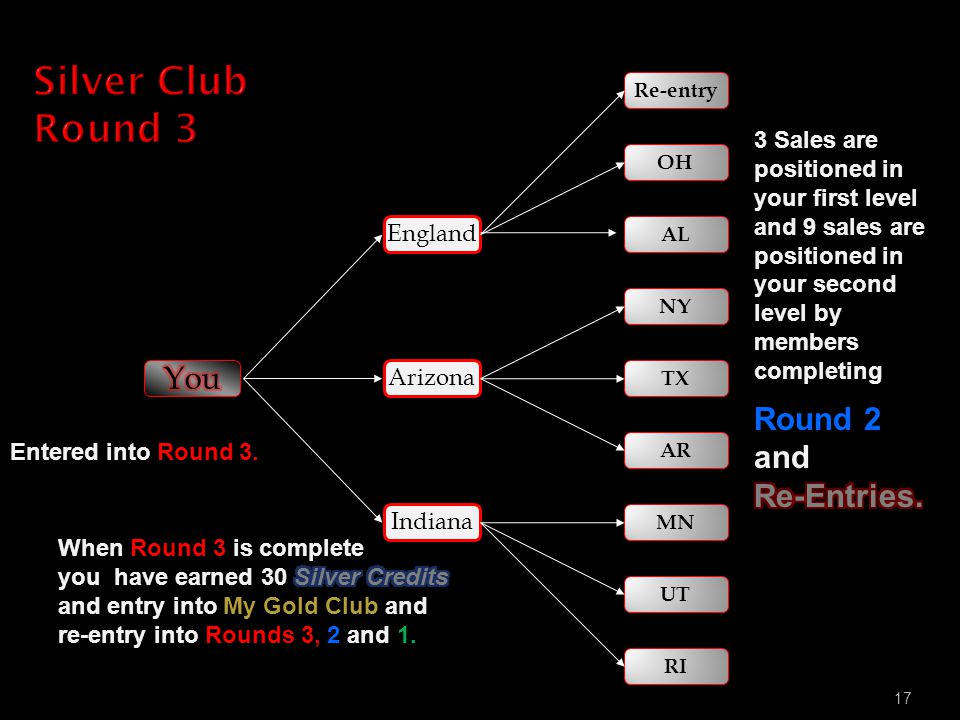 Silver Club Round 3 Re-entry.