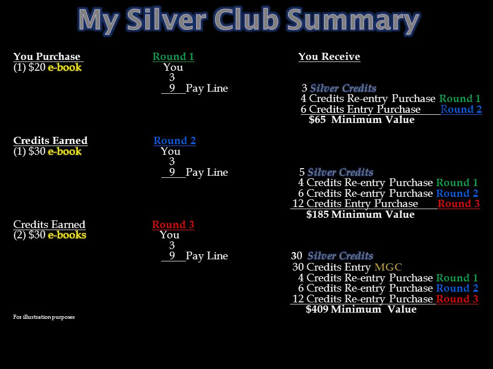 My Silver Club Summary 30 Credits Entry MGC