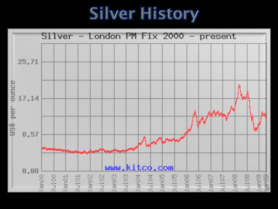 Silver History