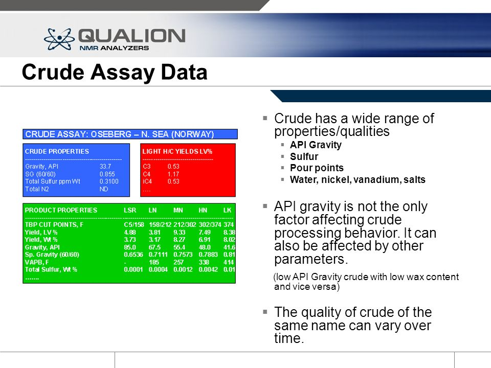Crude Assay Data Crude has a wide range of properties/qualities