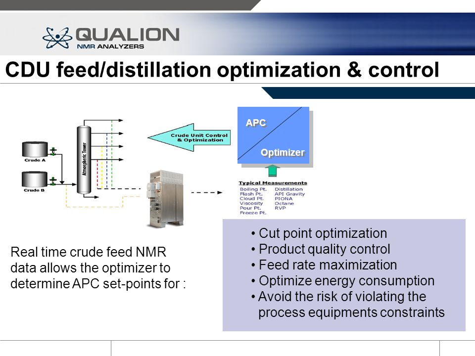 CDU feed/distillation optimization & control