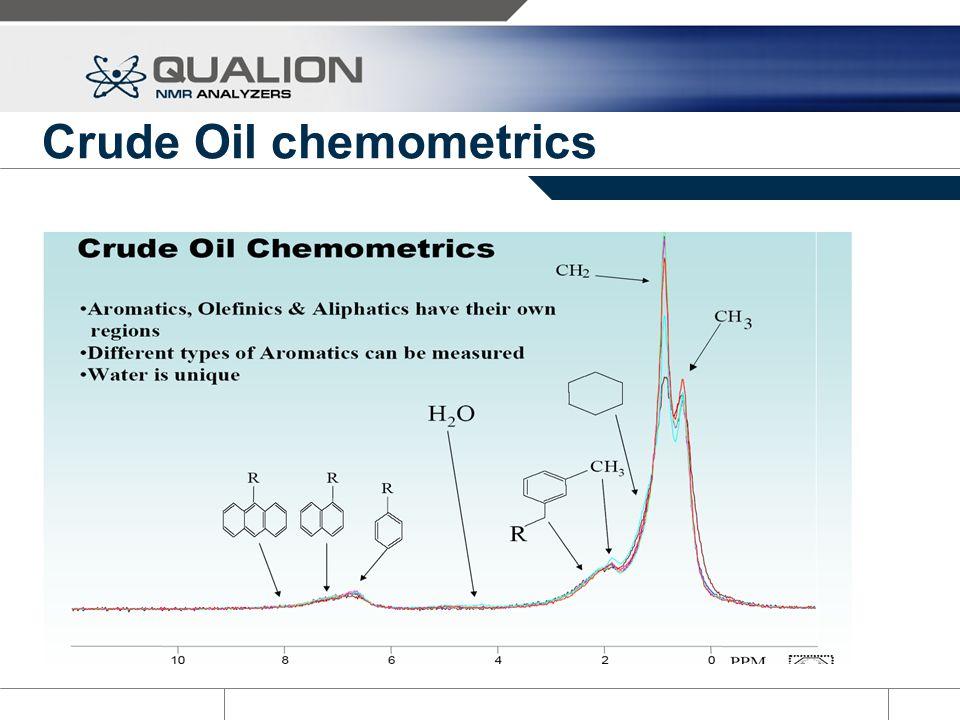 Crude Oil chemometrics