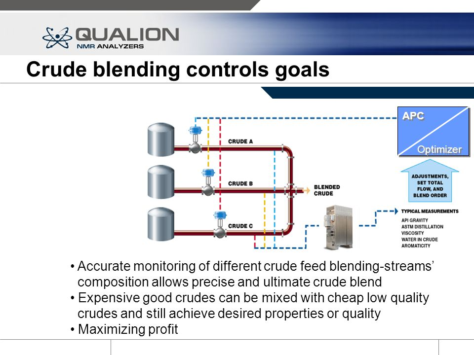 Crude blending controls goals
