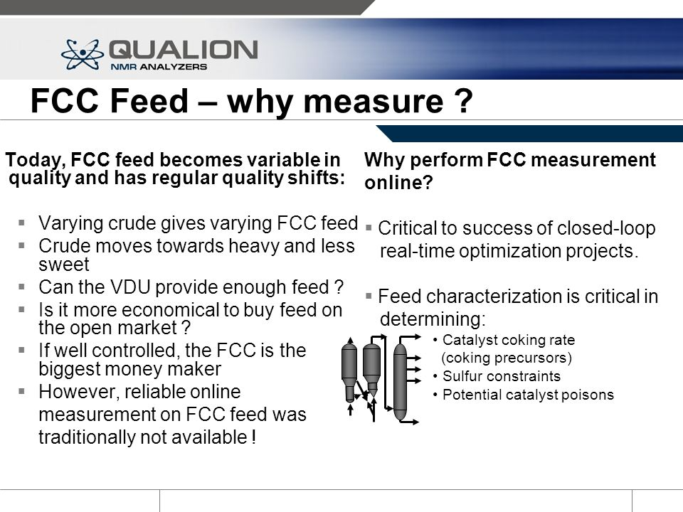 FCC Feed – why measure Why perform FCC measurement online