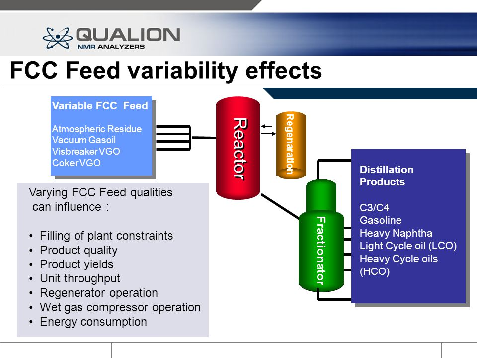 FCC Feed variability effects