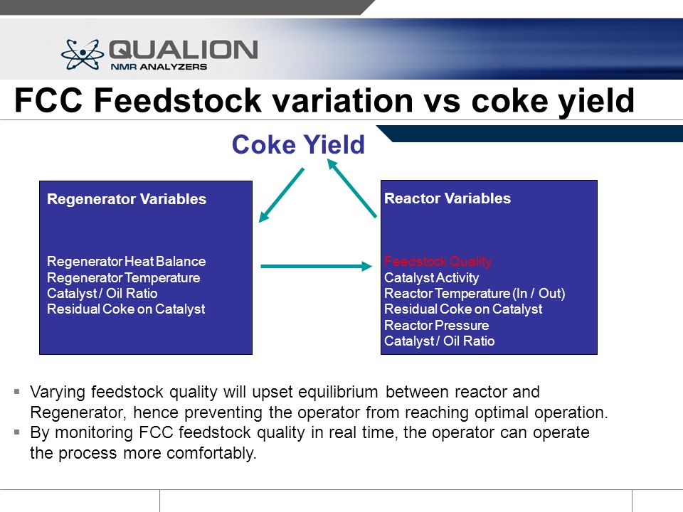 FCC Feedstock variation vs coke yield