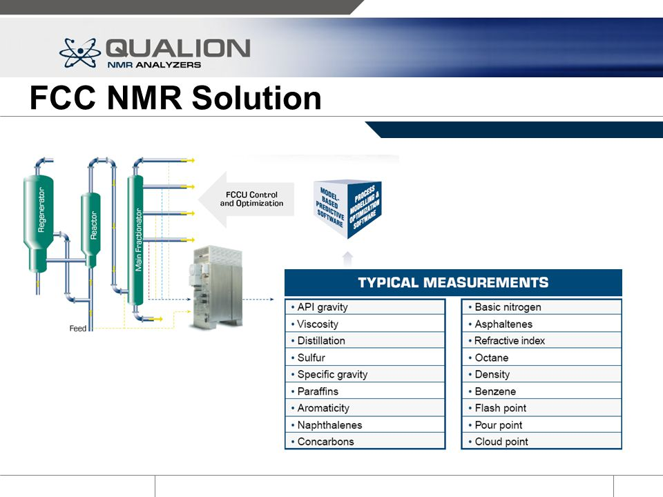 FCC NMR Solution APC Optimizer