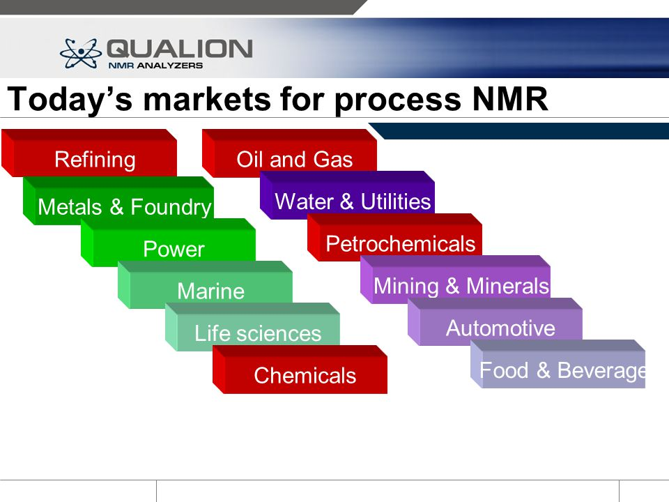 Today's markets for process NMR
