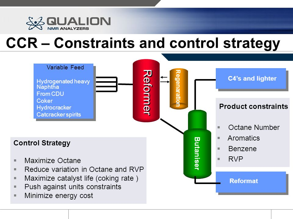 CCR – Constraints and control strategy