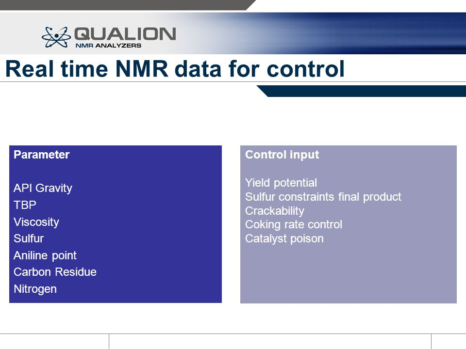 Real time NMR data for control