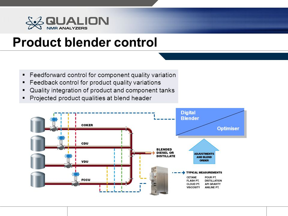 Product blender control