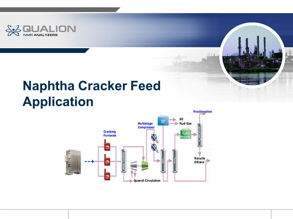 Naphtha Cracker Feed Application