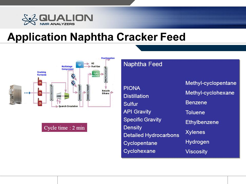 Application Naphtha Cracker Feed