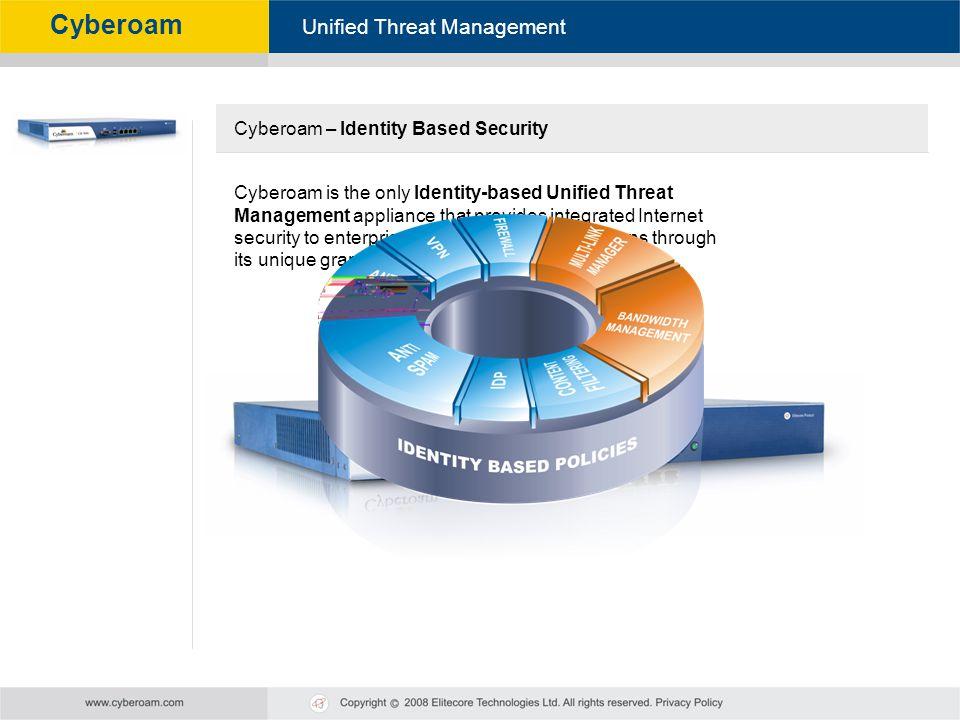 Cyberoam – Identity Based Security