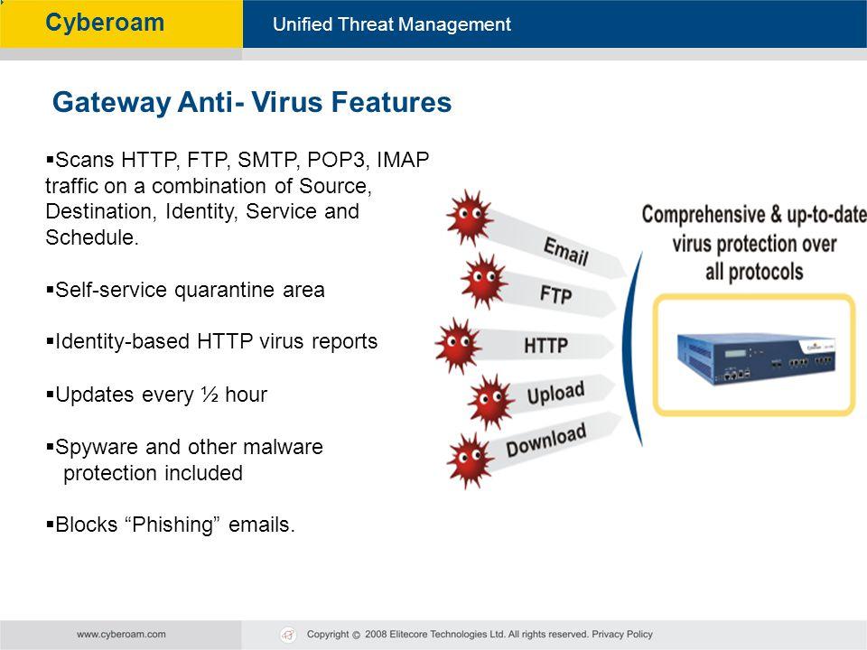Gateway Anti- Virus Features