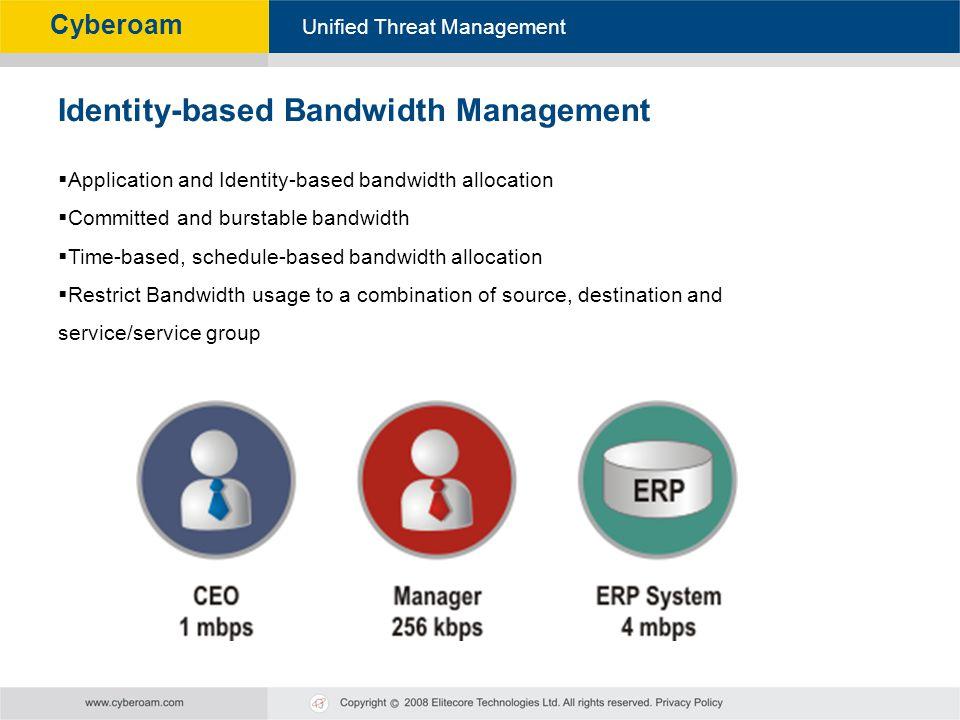 Identity-based Bandwidth Management