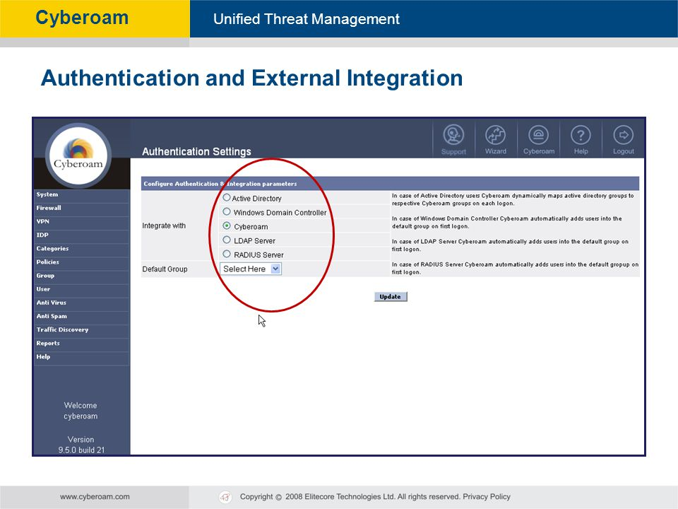 Authentication and External Integration