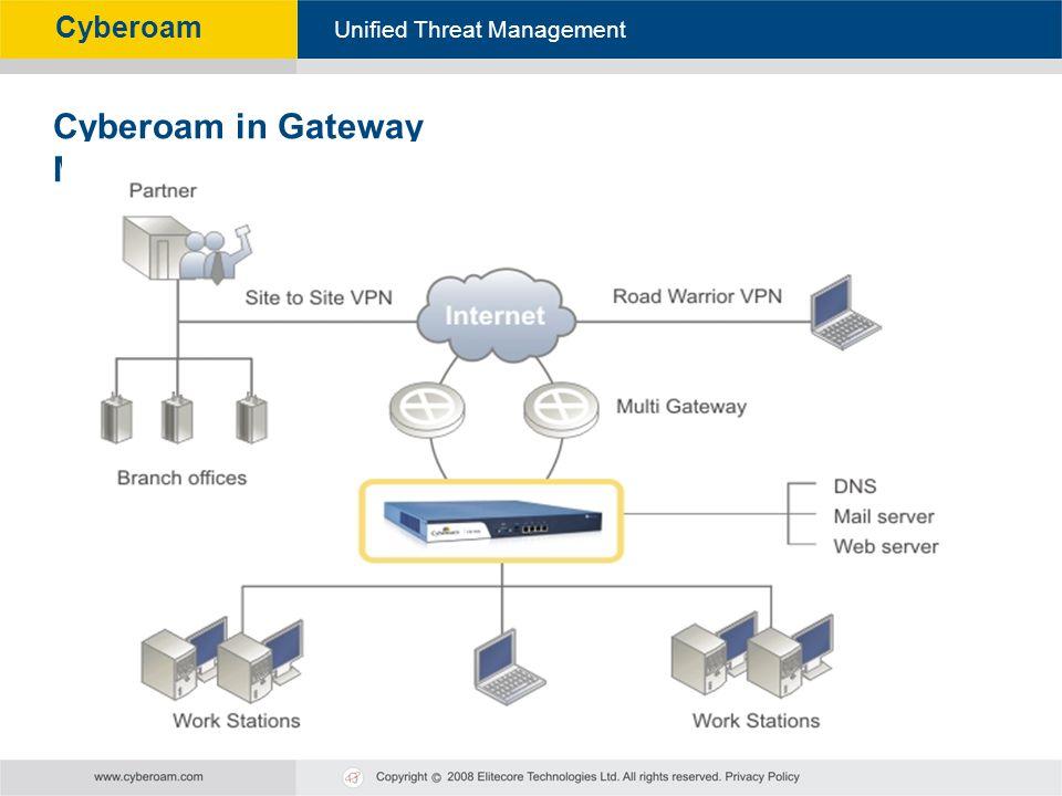 Cyberoam in Gateway Mode