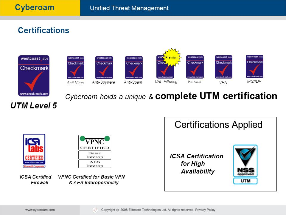 Certifications Applied