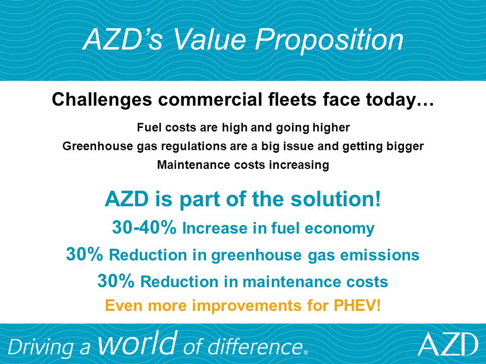 AZD's Value Proposition