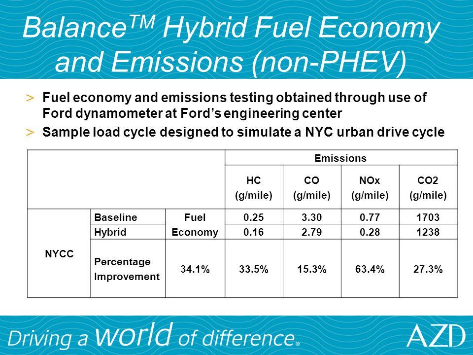 BalanceTM Hybrid Fuel Economy and Emissions (non-PHEV)