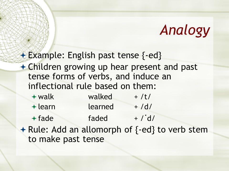 Analogy Example: English past tense {-ed}