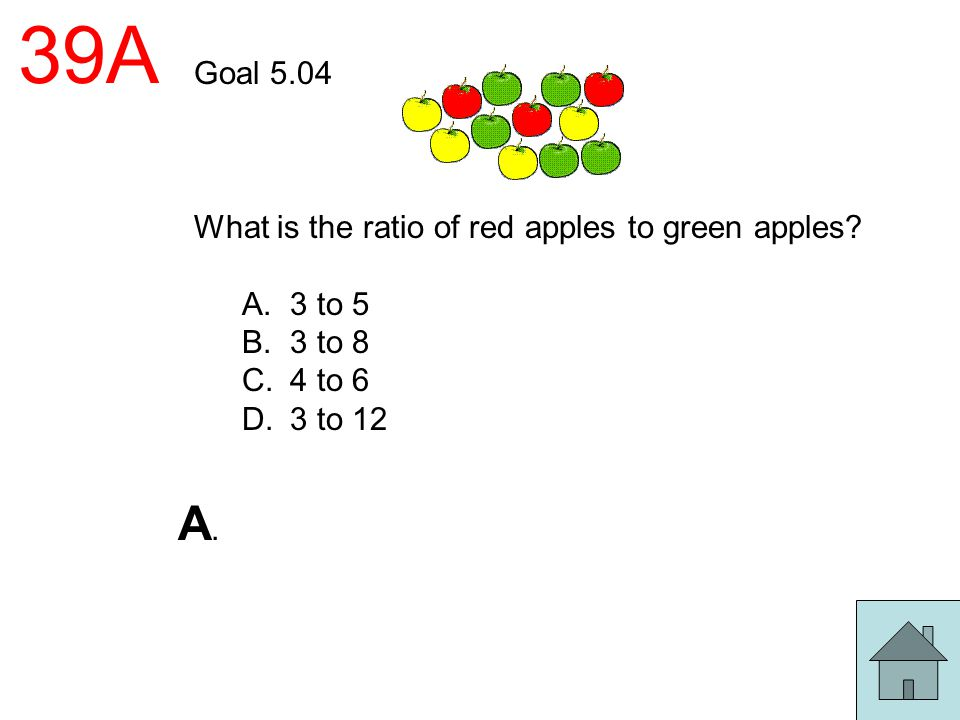 39A A. Goal 5.04 What is the ratio of red apples to green apples