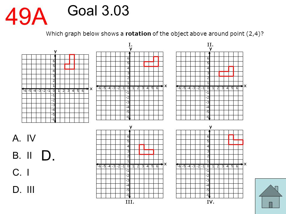 49A Goal 3.03. Which graph below shows a rotation of the object above around point (2,4) IV. II.