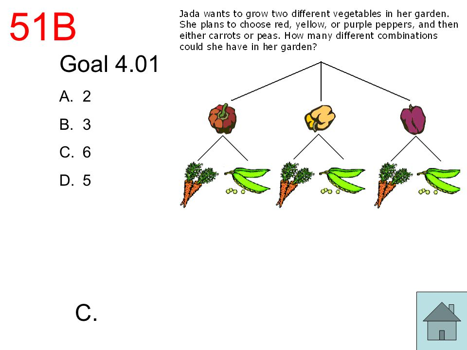 51B Goal 4.01 2 3 6 5 C.