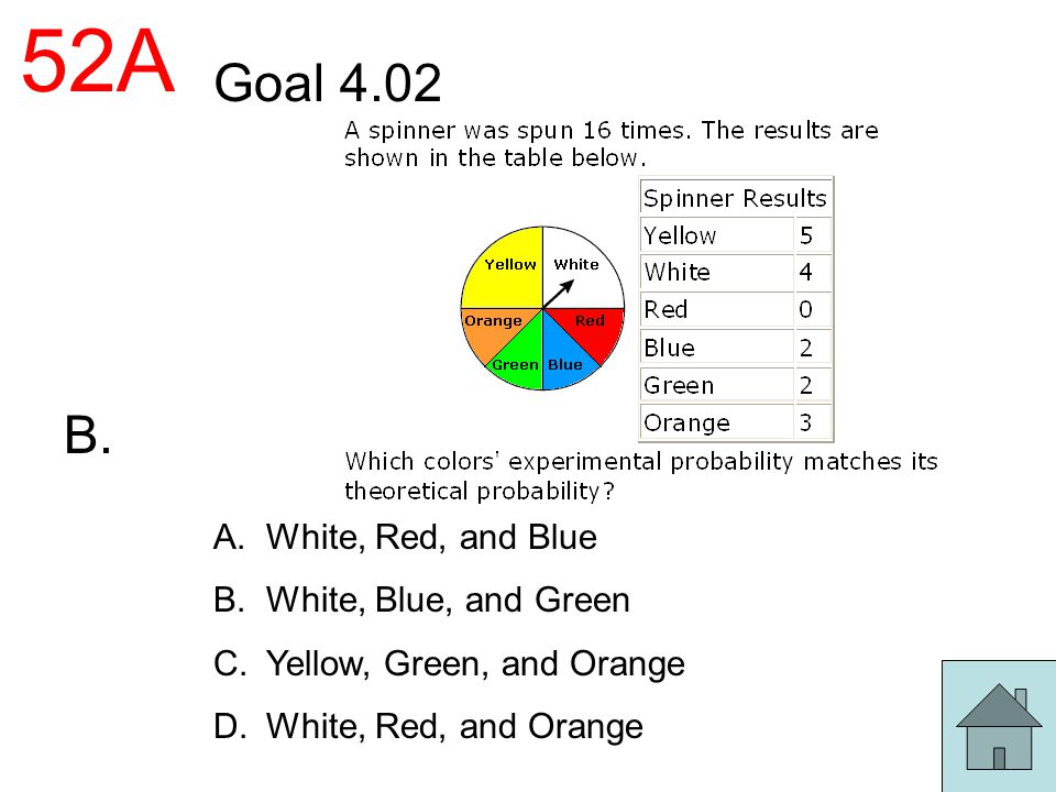 52A Goal 4.02 B. White, Red, and Blue White, Blue, and Green