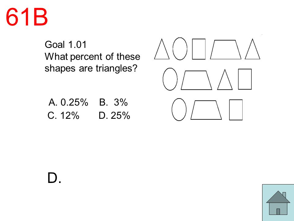 61B A. 0.25% B. 3% D. Goal 1.01 What percent of these