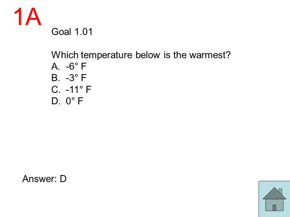 1A Goal 1.01 Which temperature below is the warmest -6° F -3° F