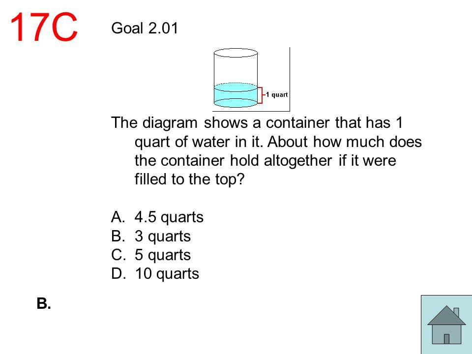 17C Goal 2.01.