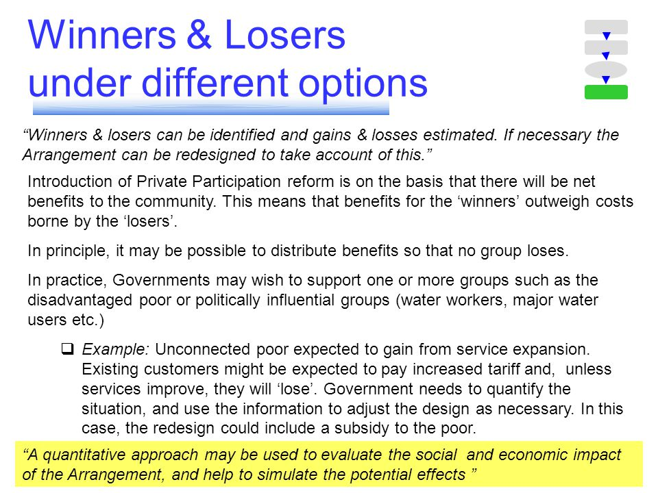 Winners & Losers under different options