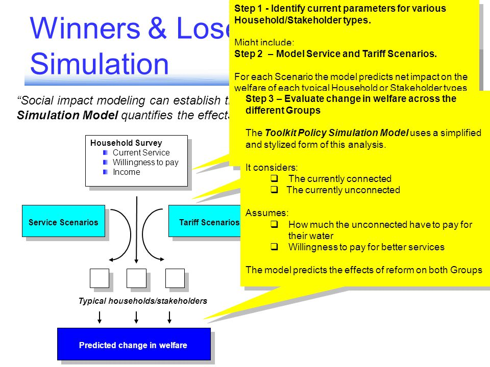Winners & Losers - Policy Simulation