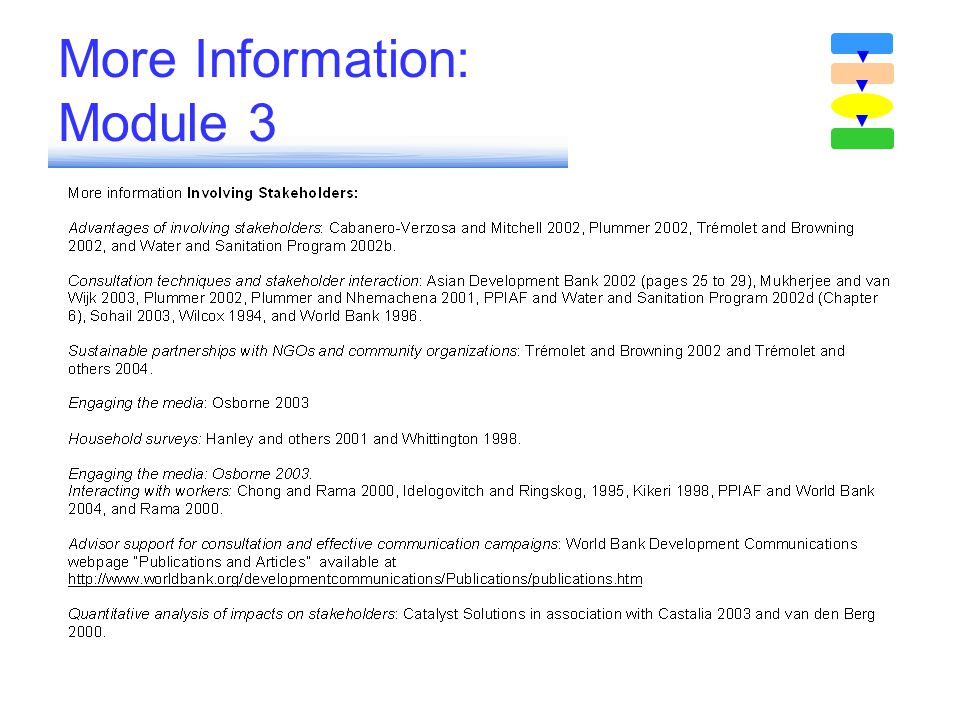 More Information: Module 3
